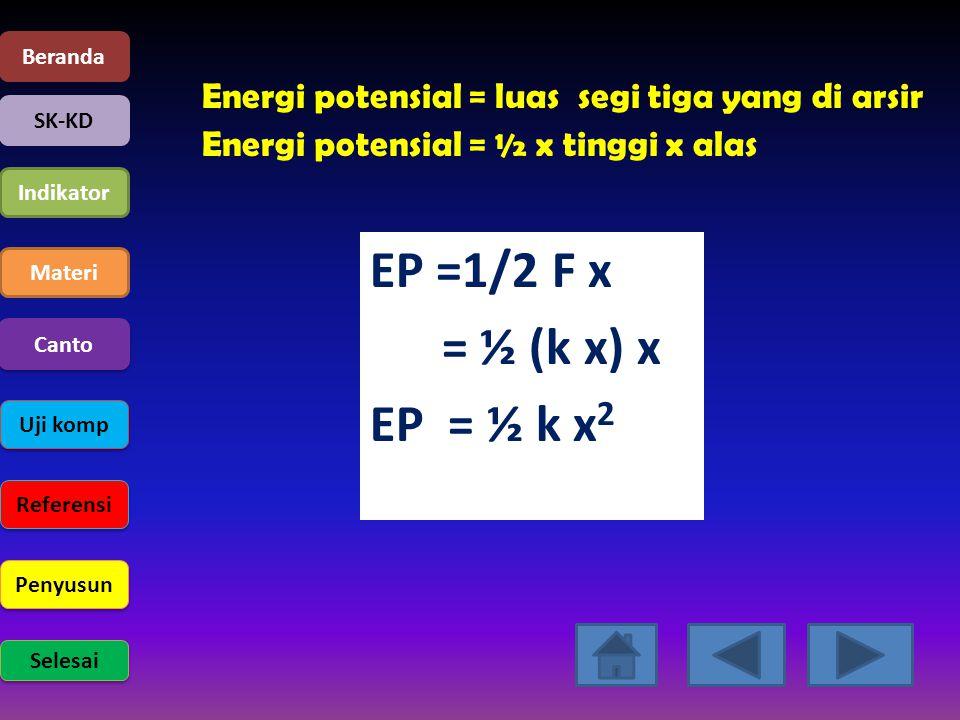 Beranda SK-KD Indikator Materi Uji komp Referensi Penyusun Selesai Canto Energi potensial = luas segi tiga yang di arsir Energi potensial = ½ x tinggi