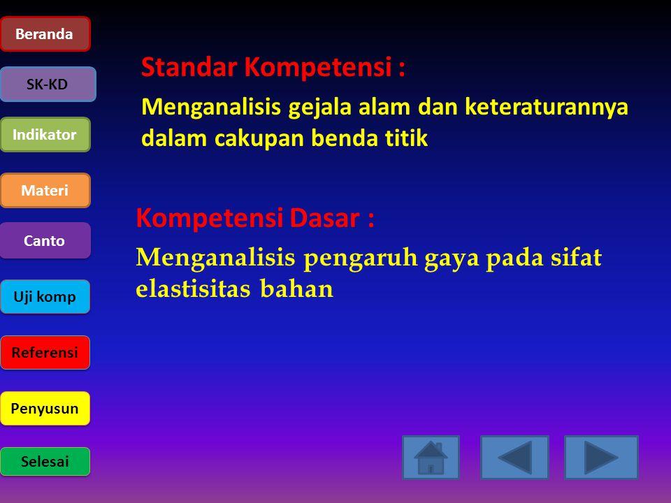 Beranda SK-KD Indikator Materi Uji komp Referensi Penyusun Selesai Canto 2.