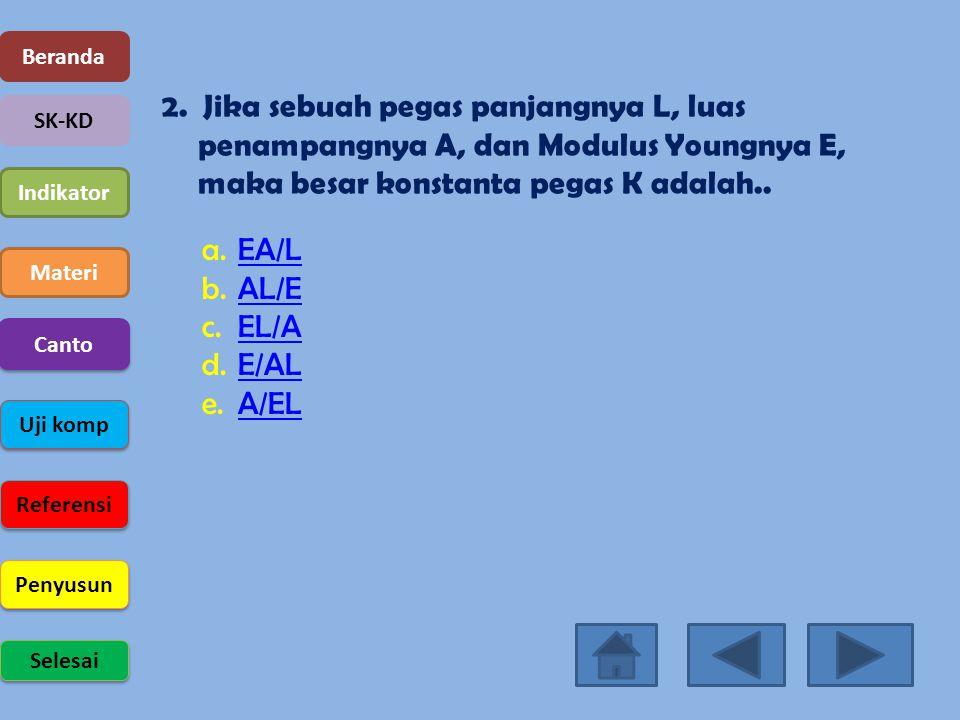 Beranda SK-KD Indikator Materi Uji komp Referensi Penyusun Selesai Canto 2. Jika sebuah pegas panjangnya L, luas penampangnya A, dan Modulus Youngnya