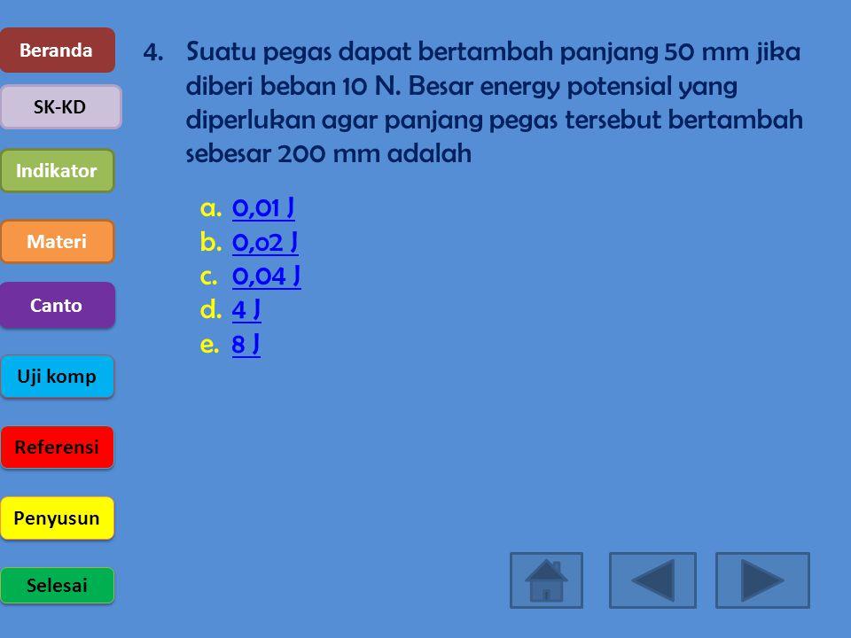 Beranda SK-KD Indikator Materi Uji komp Referensi Penyusun Selesai Canto 4.Suatu pegas dapat bertambah panjang 50 mm jika diberi beban 10 N. Besar ene