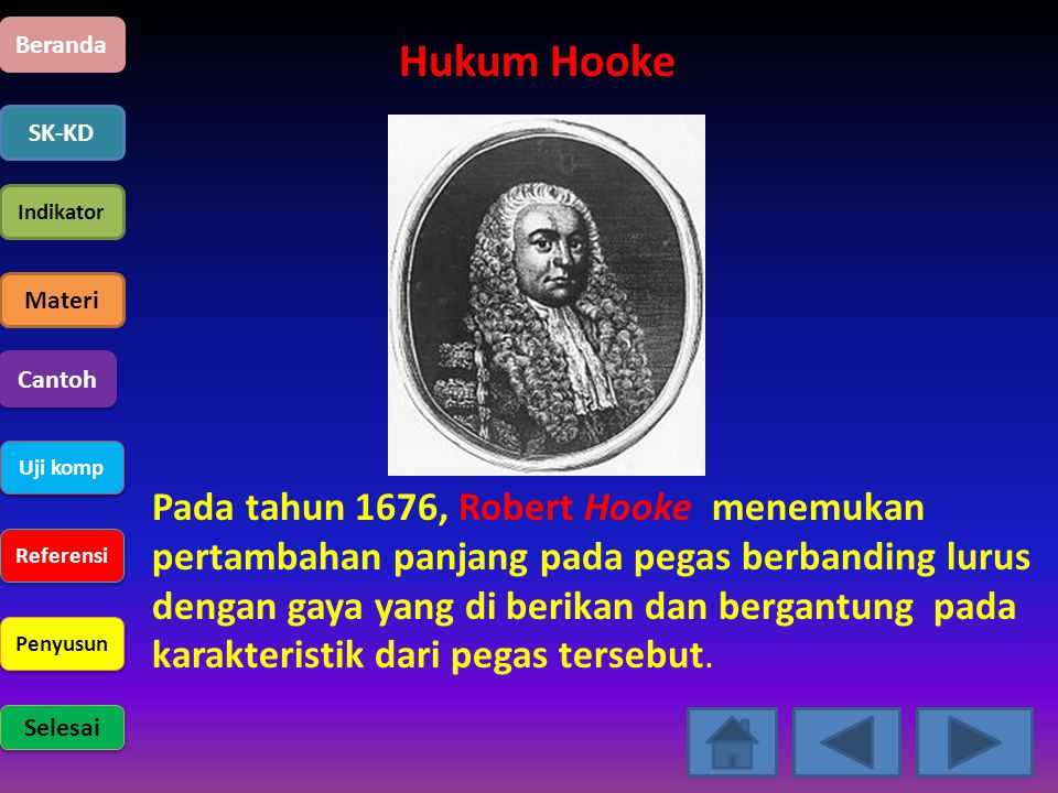 Beranda SK-KD Indikator Materi Uji komp Referensi Penyusun Selesai Cantoh Pada tahun 1676, Robert Hooke menemukan pertambahan panjang pada pegas berba