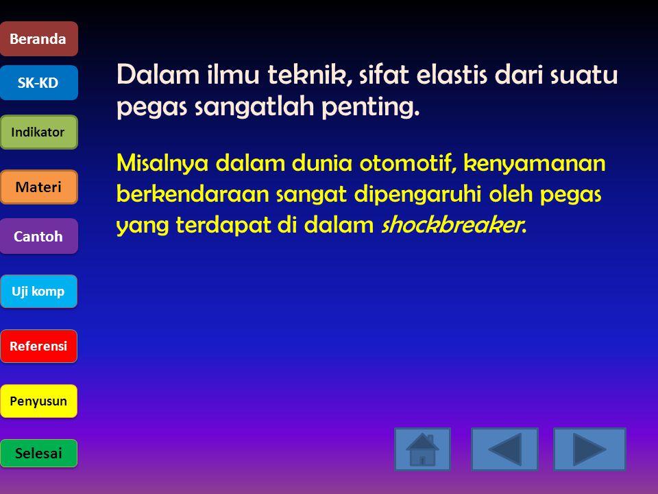 Ishaq.madeamin@yahoo.comwww.bugishq.blogspot.com HUKUM HOOKE klik Cara Mengukur 26 cm L 1 = 34 cm L 2 = 42 cm L 3 = 58 cm (1 buah beban) (2 buah beban) (1 buah beban) 1.
