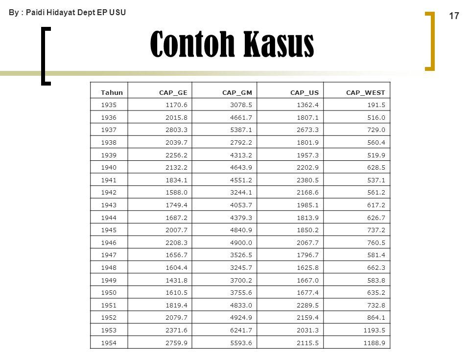 By : Paidi Hidayat Dept EP USU 17 Contoh Kasus TahunCAP_GECAP_GMCAP_USCAP_WEST 19351170.63078.51362.4191.5 19362015.84661.71807.1516.0 19372803.35387.
