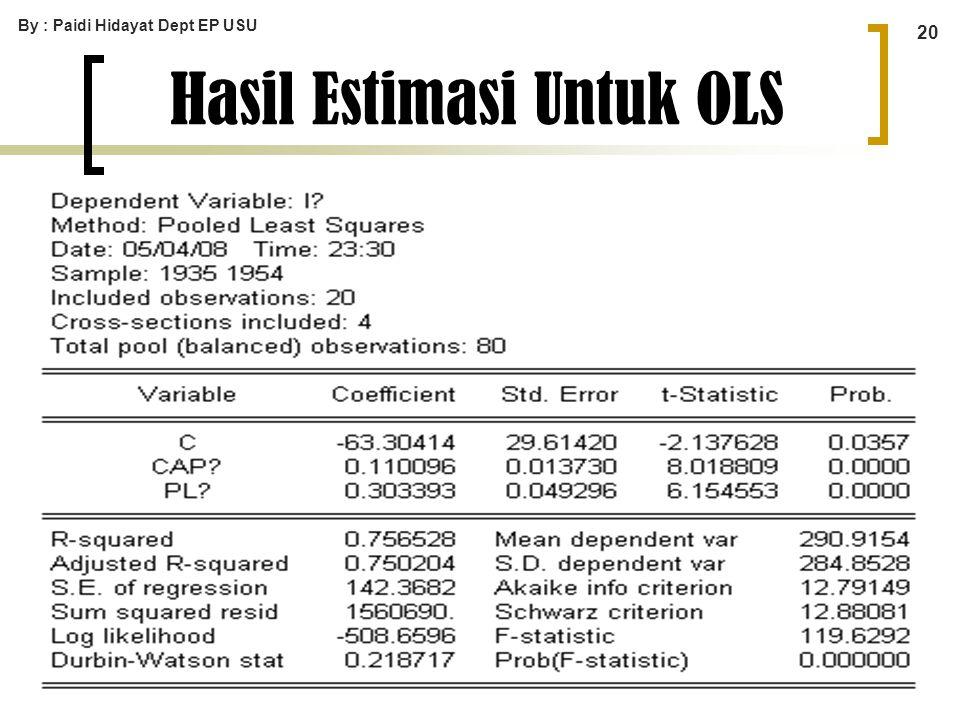 By : Paidi Hidayat Dept EP USU 20 Hasil Estimasi Untuk OLS