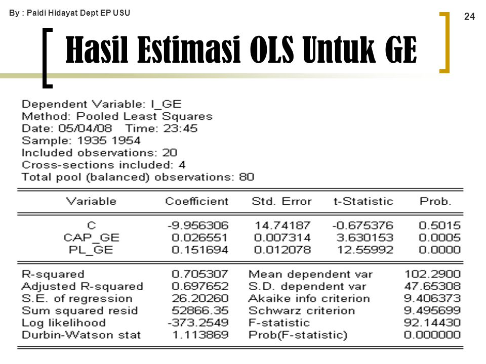 By : Paidi Hidayat Dept EP USU 24 Hasil Estimasi OLS Untuk GE
