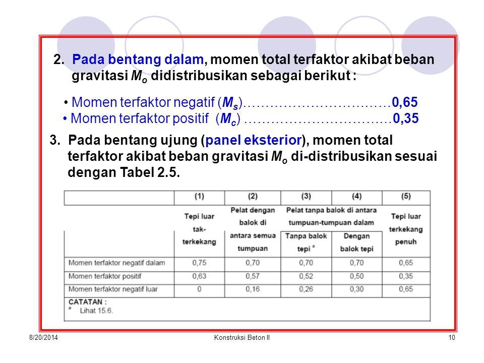 8/20/2014Konstruksi Beton II10 2. Pada bentang dalam, momen total terfaktor akibat beban gravitasi M o didistribusikan sebagai berikut : Momen terfakt
