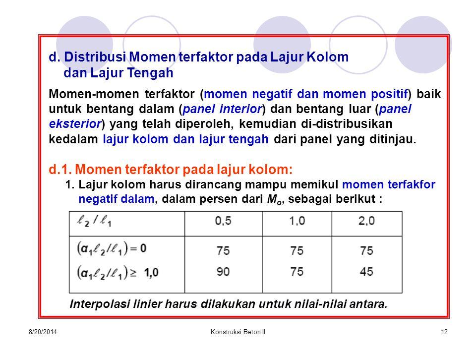 8/20/2014Konstruksi Beton II12 d. Distribusi Momen terfaktor pada Lajur Kolom dan Lajur Tengah Momen-momen terfaktor (momen negatif dan momen positif)