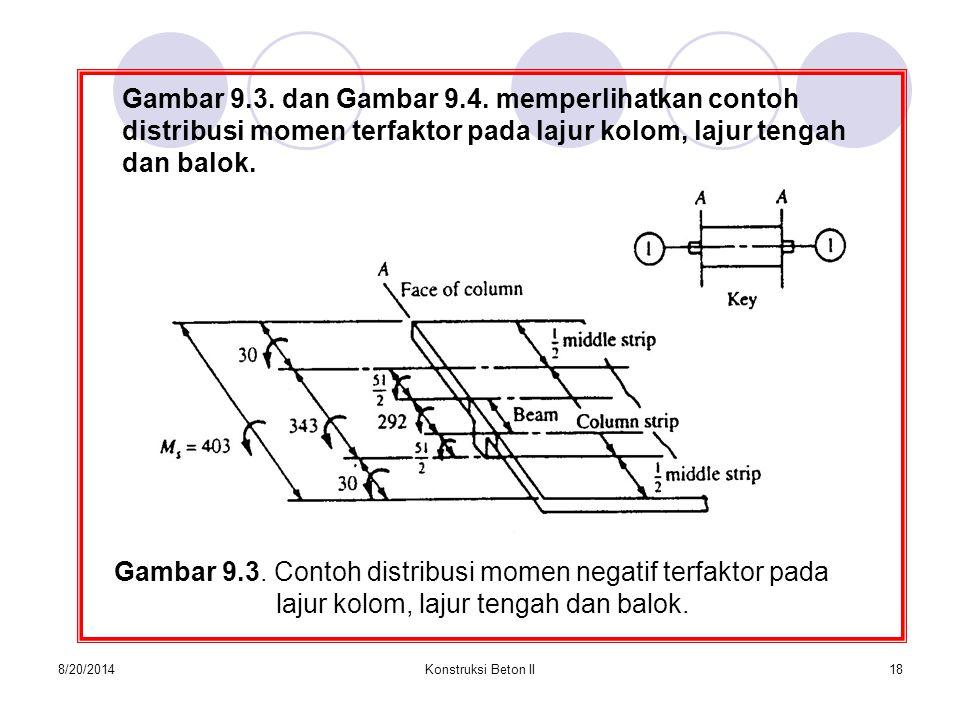 8/20/2014Konstruksi Beton II18 Gambar 9.3. dan Gambar 9.4. memperlihatkan contoh distribusi momen terfaktor pada lajur kolom, lajur tengah dan balok.