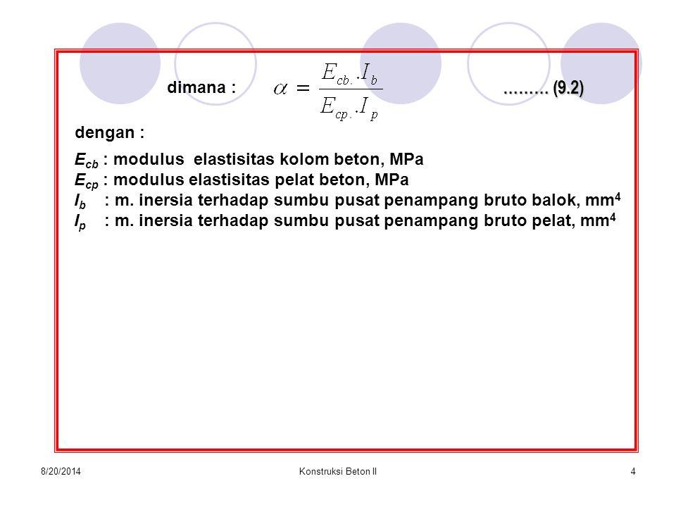 8/20/2014Konstruksi Beton II4 dimana : dengan : E cb : modulus elastisitas kolom beton, MPa E cp : modulus elastisitas pelat beton, MPa I b : m. iners