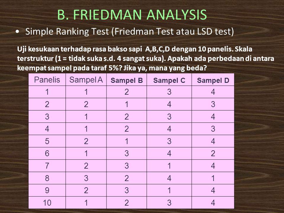 B. FRIEDMAN ANALYSIS Simple Ranking Test (Friedman Test atau LSD test) PanelisSampel A Sampel BSampel CSampel D 11234 22143 31234 41243 52134 61342 72