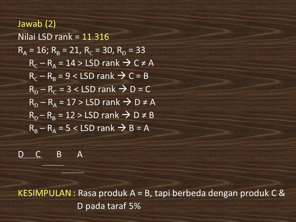 Jawab (2) Nilai LSD rank = 11.316 R A = 16; R B = 21, R C = 30, R D = 33 R C – R A = 14 > LSD rank  C ≠ A R C – R B = 9 < LSD rank  C = B R D – R C = 3 < LSD rank  D = C R D – R A = 17 > LSD rank  D ≠ A R D – R B = 12 > LSD rank  D ≠ B R B – R A = 5 < LSD rank  B = A D C BA KESIMPULAN : Rasa produk A = B, tapi berbeda dengan produk C & D pada taraf 5%