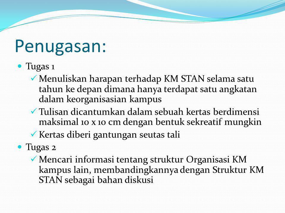 Penugasan: Tugas 1 Menuliskan harapan terhadap KM STAN selama satu tahun ke depan dimana hanya terdapat satu angkatan dalam keorganisasian kampus Tuli
