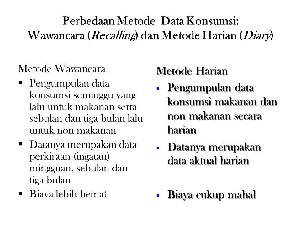 Perbedaan Metode Data Konsumsi: Wawancara (Recalling) dan Metode Harian (Diary) Metode Wawancara  Pengumpulan data konsumsi seminggu yang lalu untuk