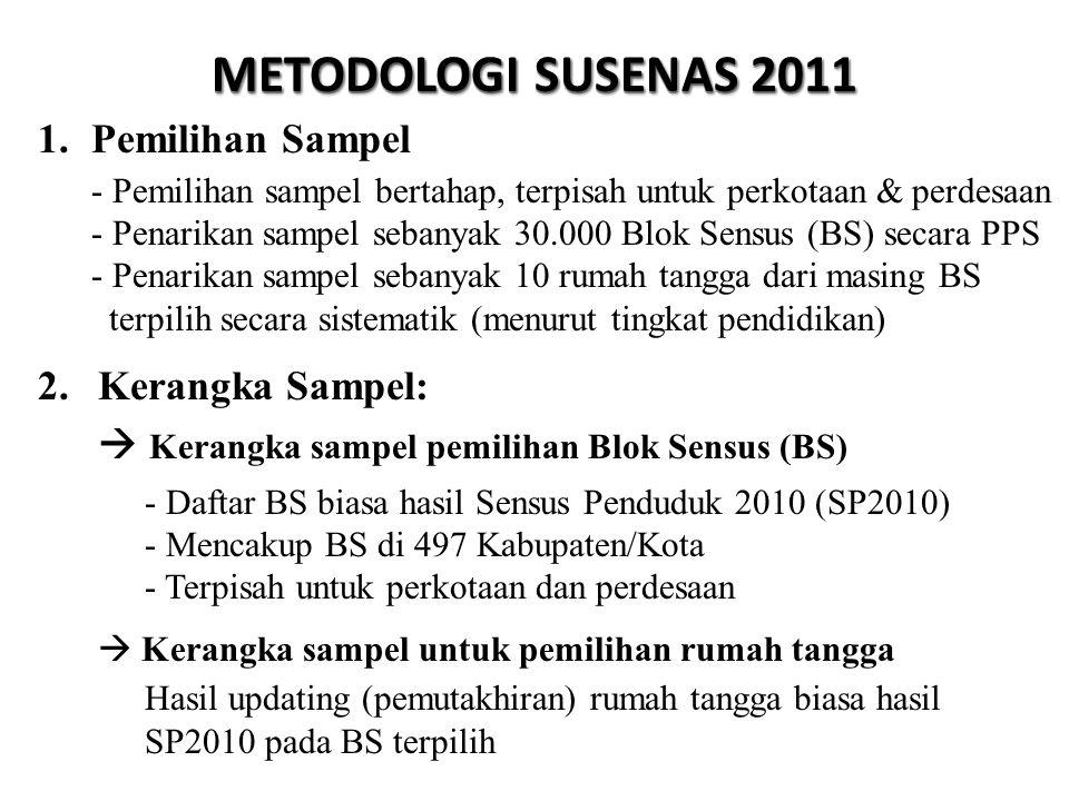 METODOLOGI SUSENAS 2011 1.Pemilihan Sampel - Pemilihan sampel bertahap, terpisah untuk perkotaan & perdesaan - Penarikan sampel sebanyak 30.000 Blok S
