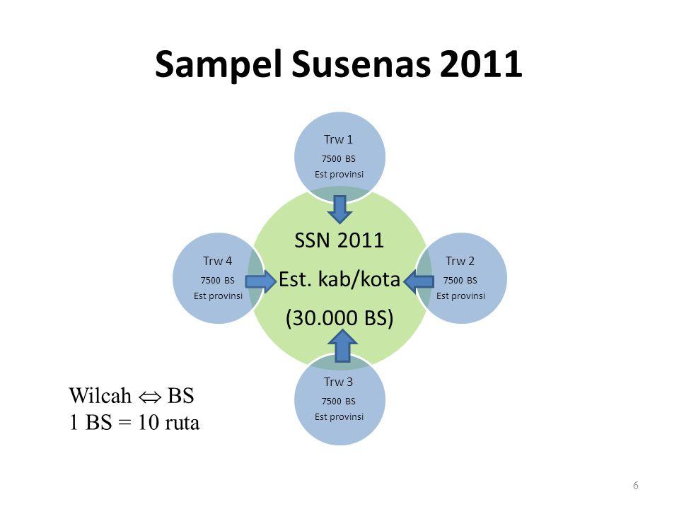 Sampel Susenas 2011 SSN 2011 Est. kab/kota (30.000 BS) Trw 1 7500 BS Est provinsi Trw 2 7500 BS Est provinsi Trw 3 7500 BS Est provinsi Trw 4 7500 BS