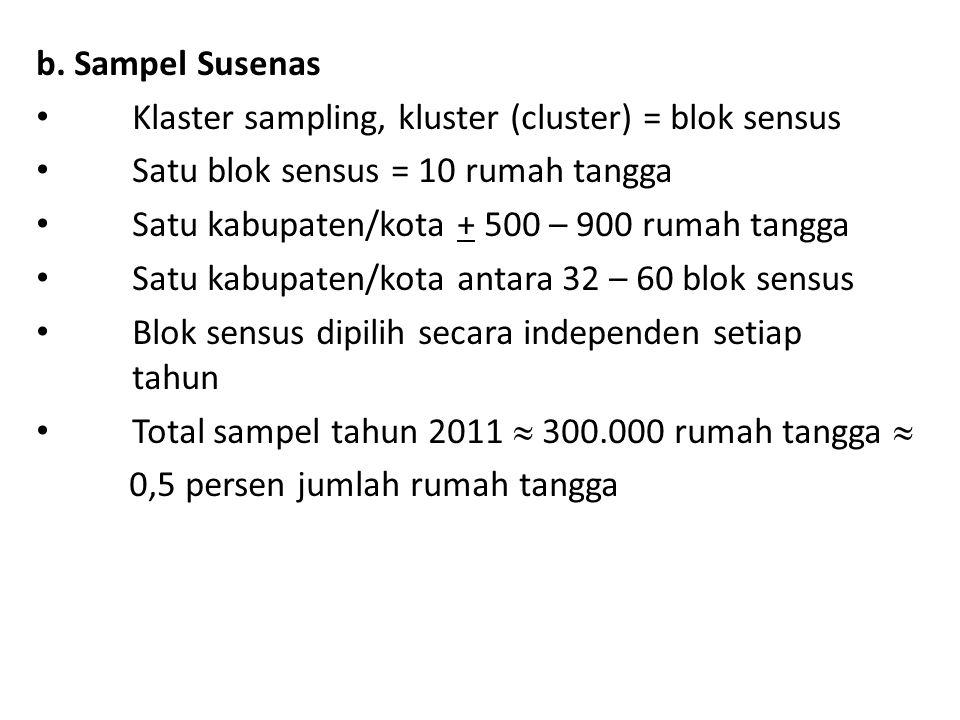 b. Sampel Susenas Klaster sampling, kluster (cluster) = blok sensus Satu blok sensus = 10 rumah tangga Satu kabupaten/kota + 500 – 900 rumah tangga Sa