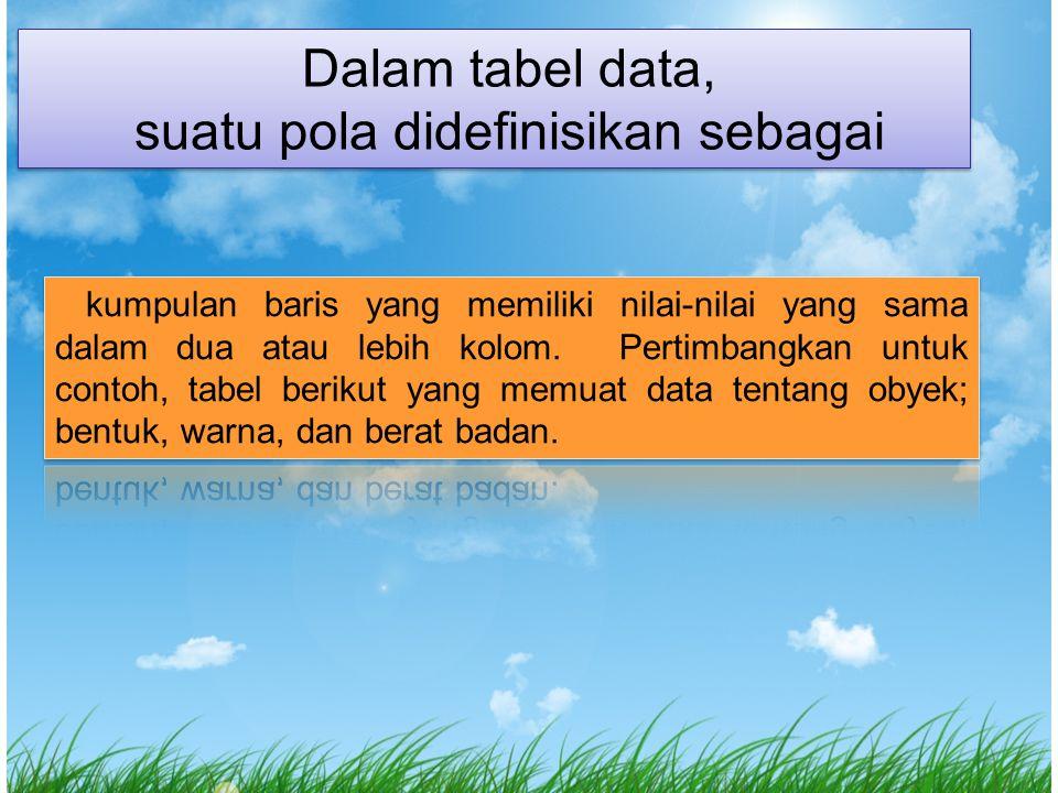 Dalam tabel data, suatu pola didefinisikan sebagai Dalam tabel data, suatu pola didefinisikan sebagai