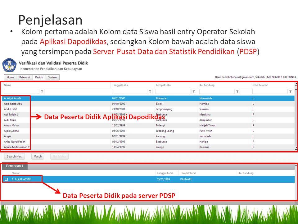Penjelasan Kolom pertama adalah Kolom data Siswa hasil entry Operator Sekolah pada Aplikasi Dapodikdas, sedangkan Kolom bawah adalah data siswa yang t