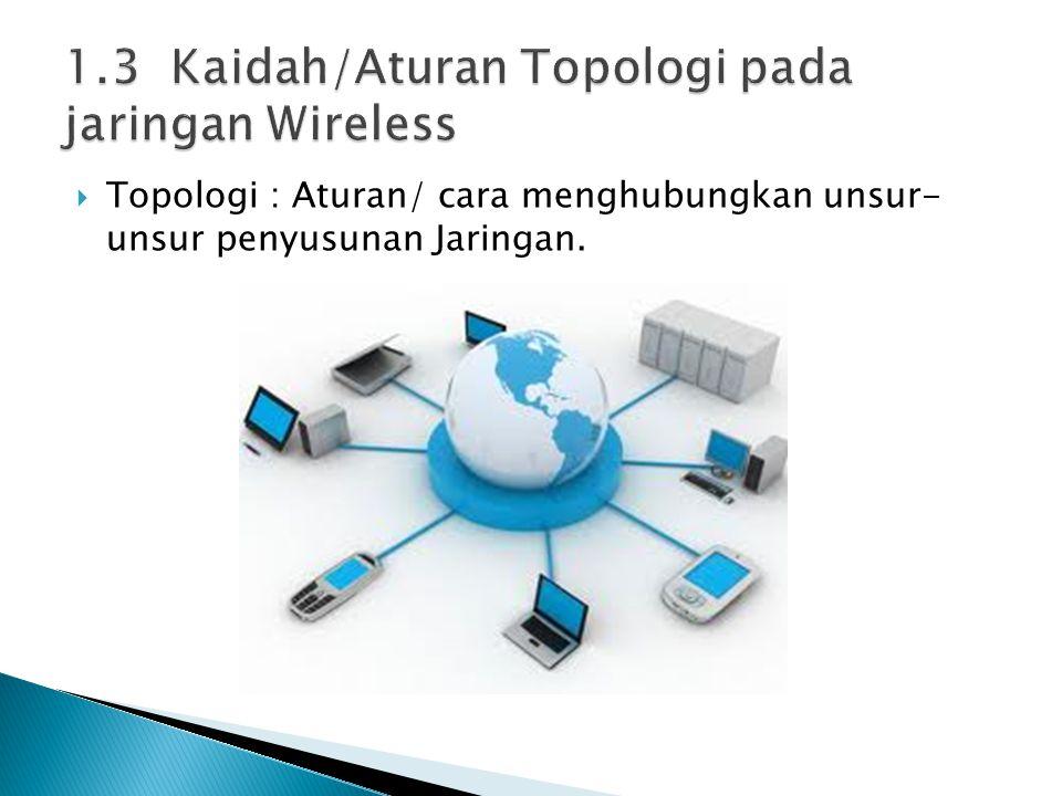  Topologi : Aturan/ cara menghubungkan unsur- unsur penyusunan Jaringan.