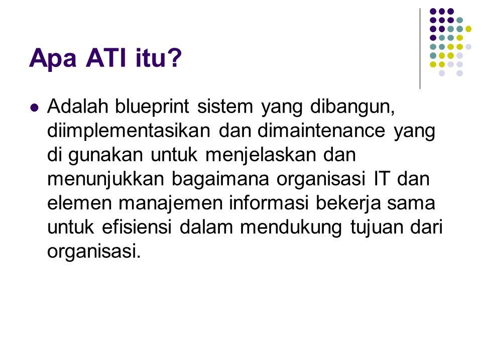 Apa ATI itu? Adalah blueprint sistem yang dibangun, diimplementasikan dan dimaintenance yang di gunakan untuk menjelaskan dan menunjukkan bagaimana or