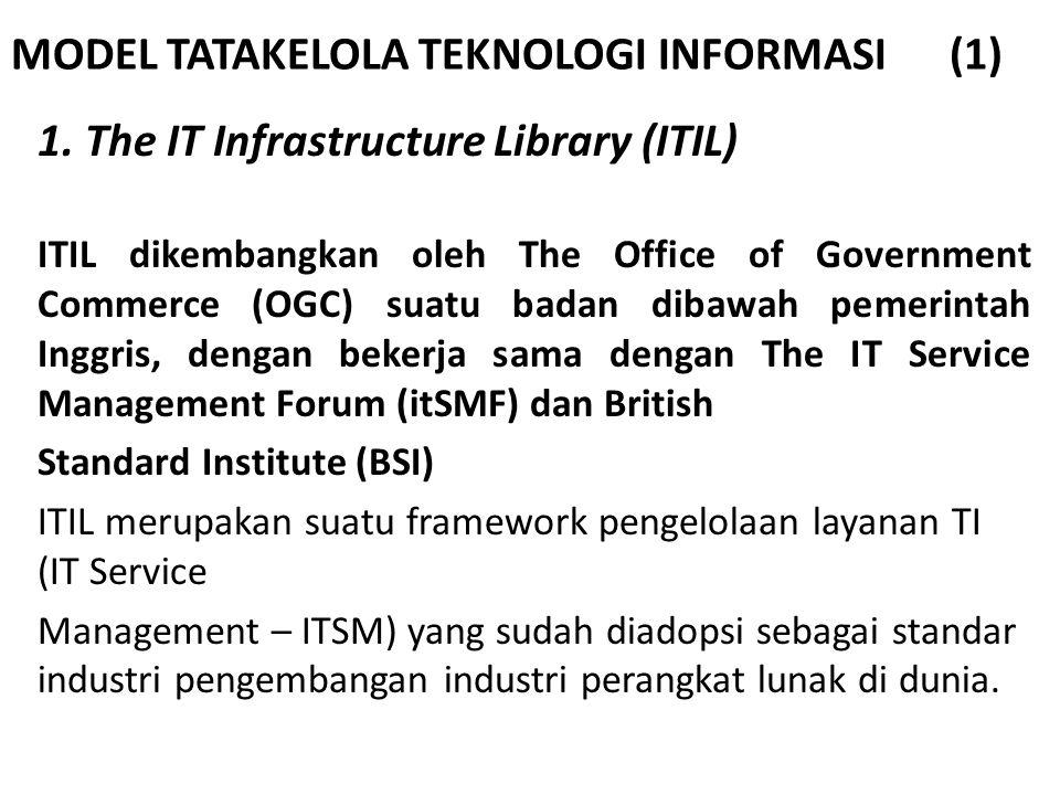 MODEL TATAKELOLA TEKNOLOGI INFORMASI (1) 1. The IT Infrastructure Library (ITIL) ITIL dikembangkan oleh The Office of Government Commerce (OGC) suatu