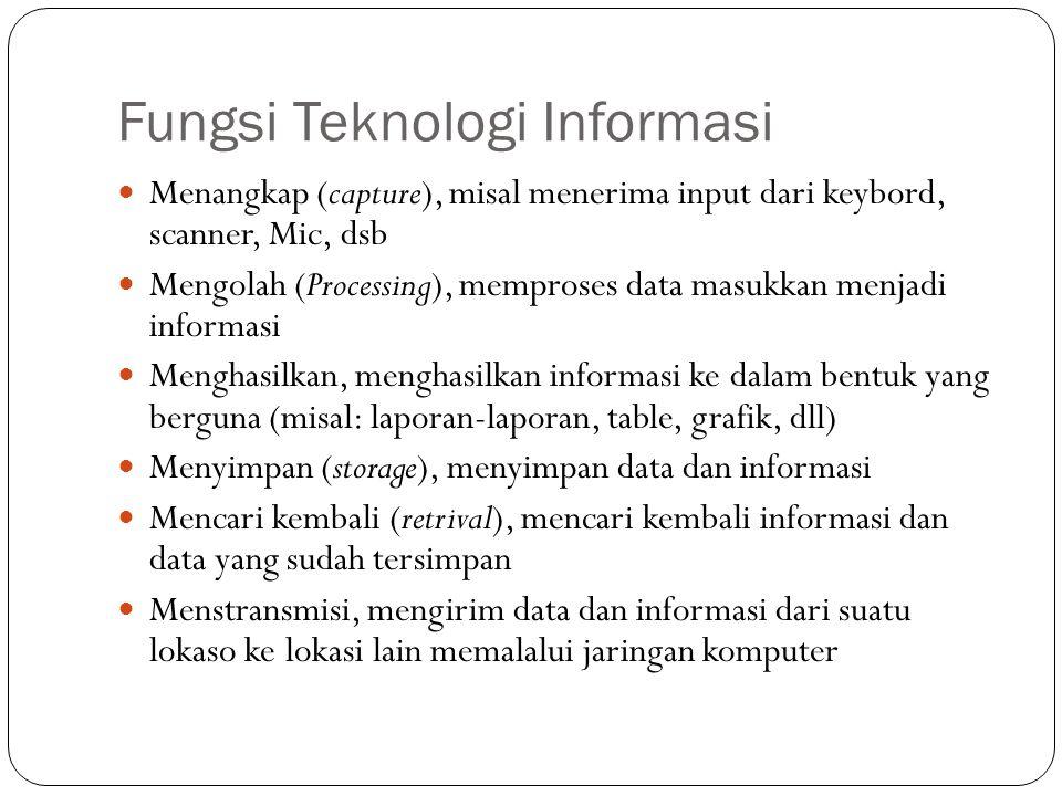 Fungsi Teknologi Informasi Menangkap (capture), misal menerima input dari keybord, scanner, Mic, dsb Mengolah (Processing), memproses data masukkan me