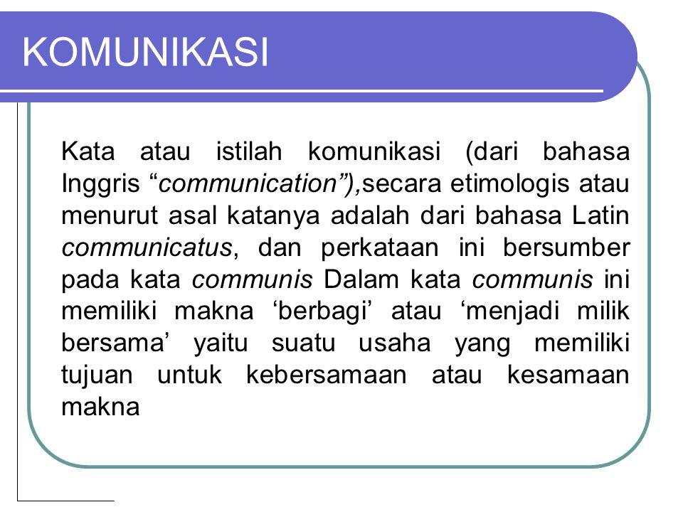KOMUNIKASI Komunikasi secara terminologis merujuk pada adanya proses penyampaian suatu pernyataan oleh seseorang kepada orang lain.