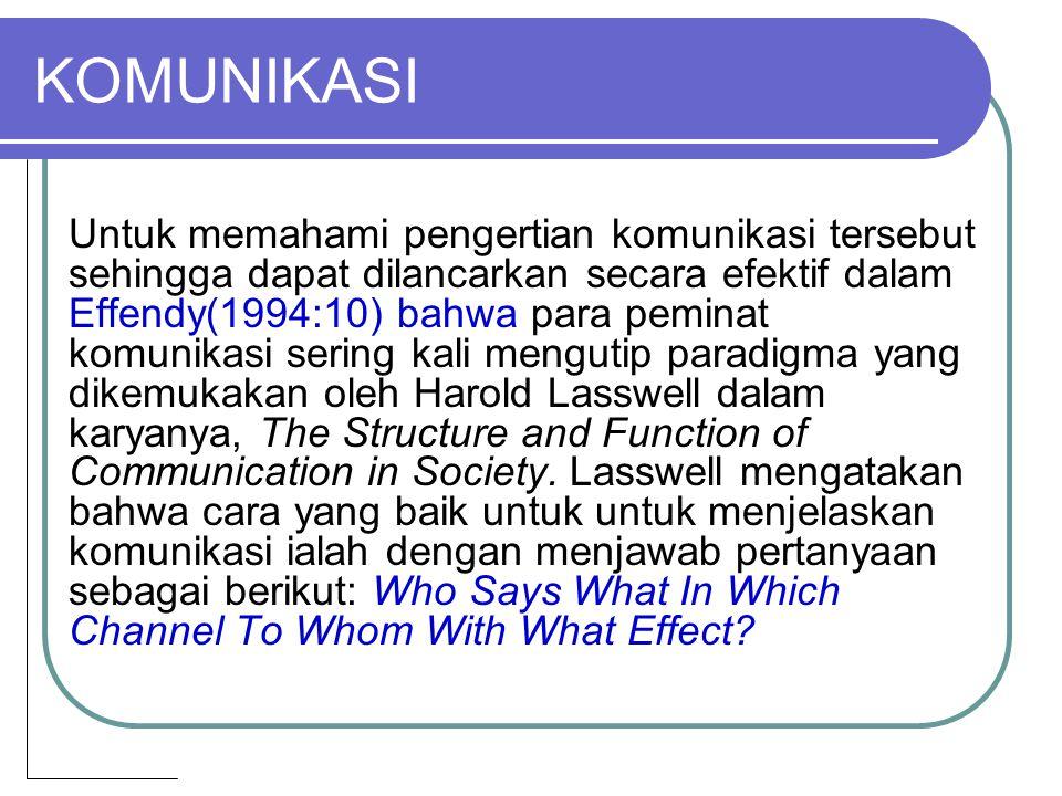 KOMUNIKASI Paradigma Lasswell di atas menunjukkan bahwa komunikasi meliputi lima unsur sebagai jawaban dari pertanyaan yang diajukan itu,yaitu: Komunikator (siapa yang mengatakan?) Pesan (mengatakan apa?) Media (melalui saluran/ channel/media apa?) Komunikan (kepada siapa?) Efek (dengan dampak/efek apa?).