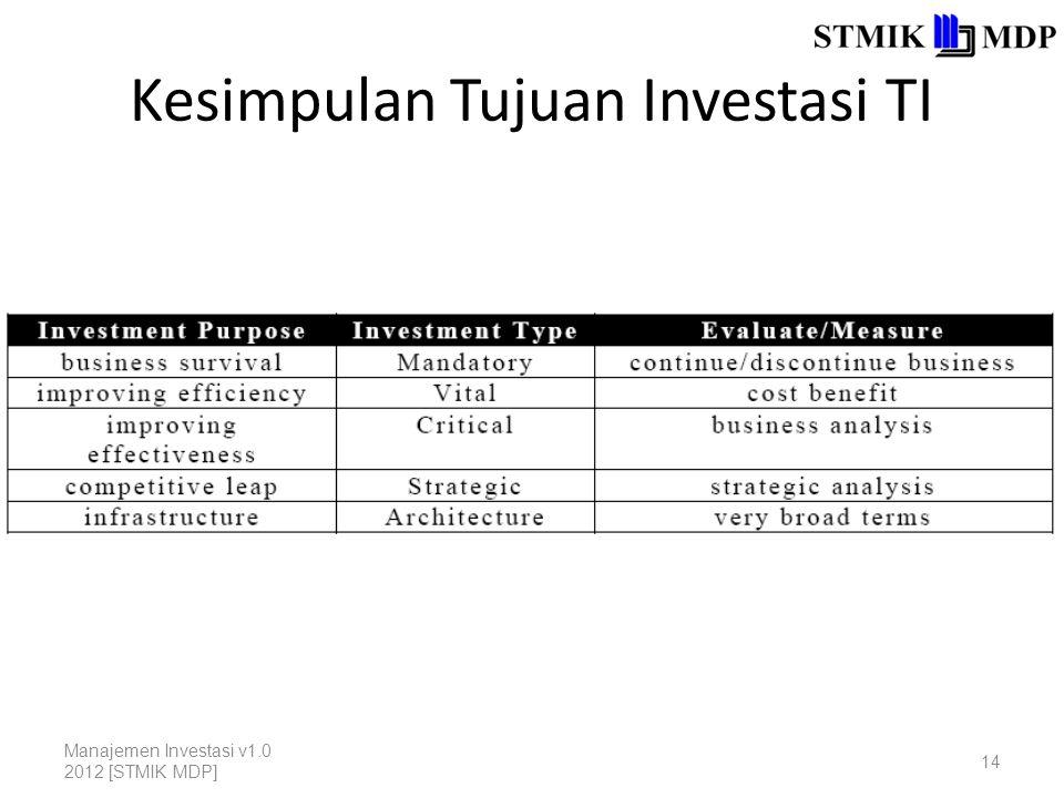 Kesimpulan Tujuan Investasi TI Manajemen Investasi v1.0 2012 [STMIK MDP] 14