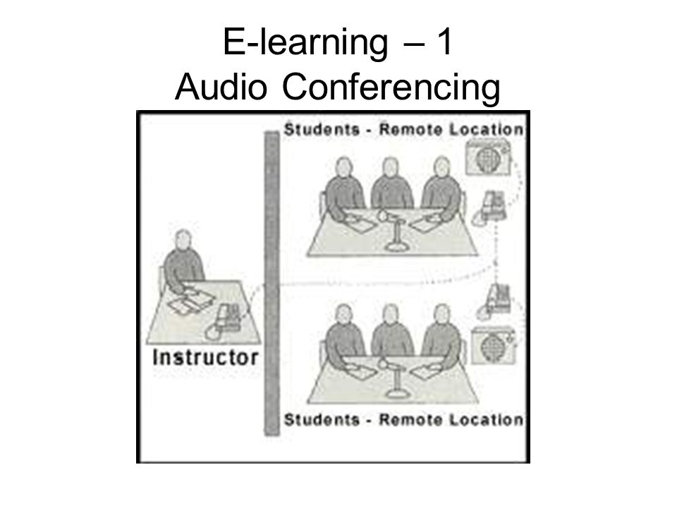 E-learning – 1 Audio Conferencing