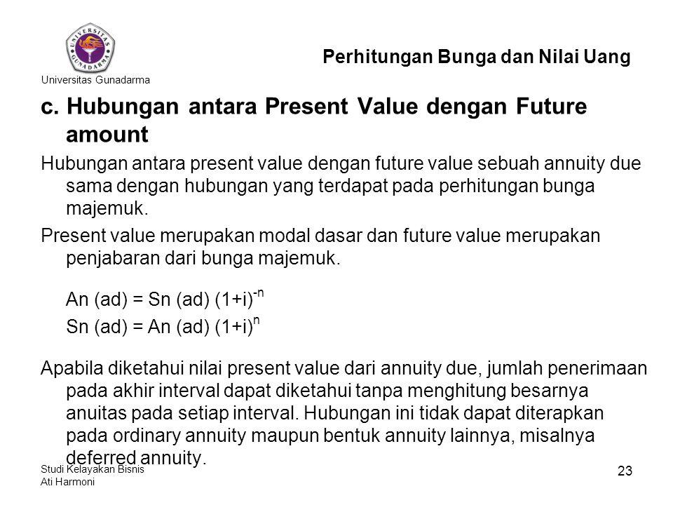 Universitas Gunadarma Studi Kelayakan Bisnis Ati Harmoni 23 c. Hubungan antara Present Value dengan Future amount Hubungan antara present value dengan