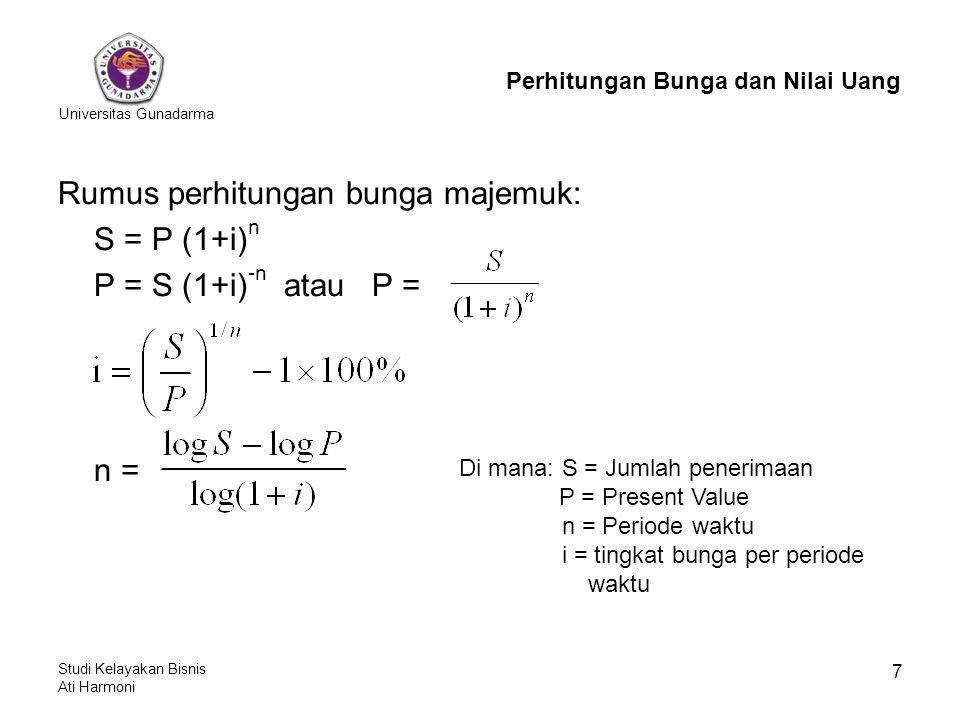 Universitas Gunadarma Studi Kelayakan Bisnis Ati Harmoni 7 Rumus perhitungan bunga majemuk: S = P (1+i) n P = S (1+i) -n atau P = n = Perhitungan Bung