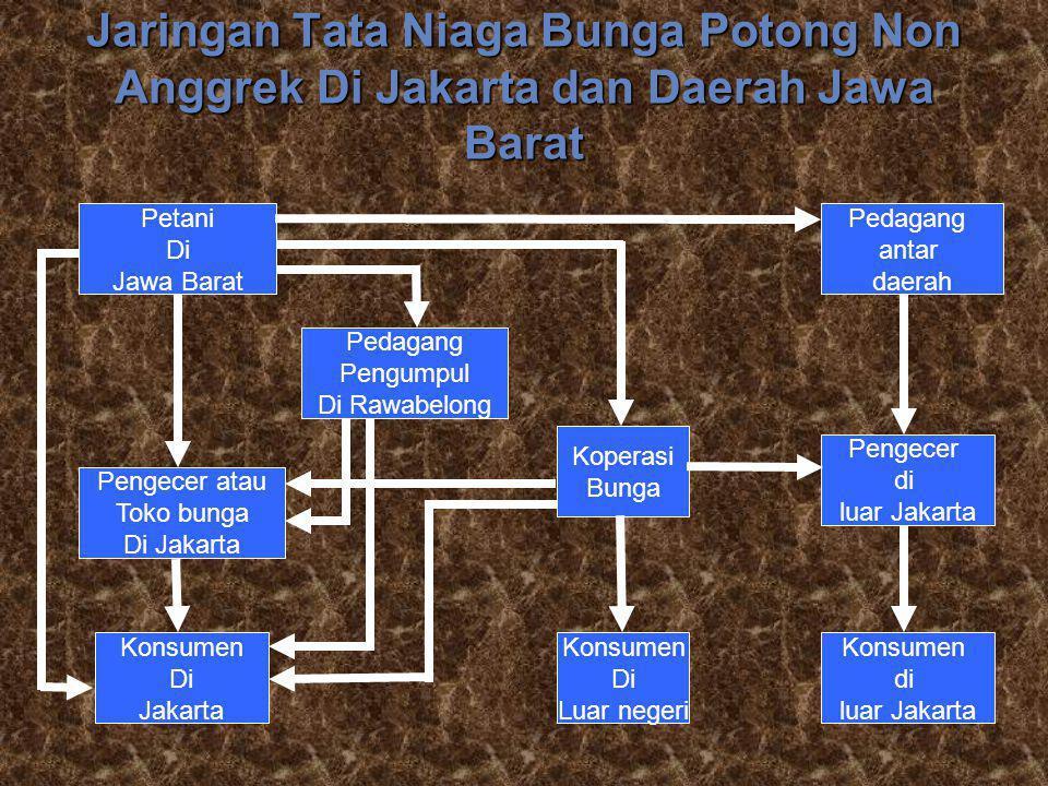 Jaringan Tata Niaga Bunga Potong Non Anggrek Di Jakarta dan Daerah Jawa Barat Petani Di Jawa Barat Pengecer atau Toko bunga Di Jakarta Konsumen Di Jak
