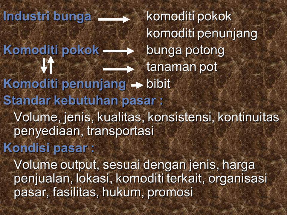 Jumlah bunga (%) yang diserap oleh tengkulak/pedagang, toko-toko bunga dan konsumen di Jakarta (PT Indulexco 1984) Tengkulak/pedagang di pasar bunga Rawabelong 57 % 45 % 12 % Petani 13 %Toko-toko bunga 58 % Konsumen 30 %