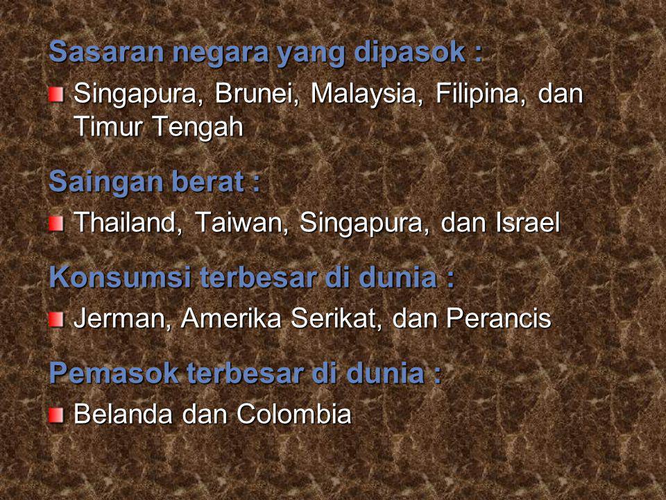 Sasaran negara yang dipasok : Singapura, Brunei, Malaysia, Filipina, dan Timur Tengah Saingan berat : Thailand, Taiwan, Singapura, dan Israel Konsumsi