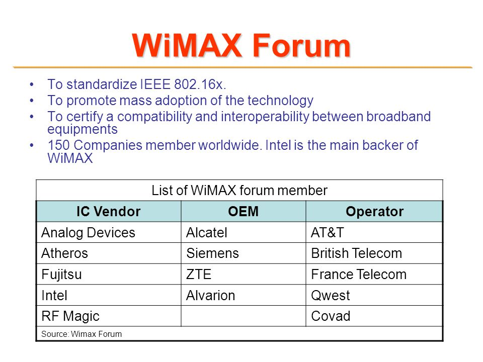 WiMAX Forum To standardize IEEE 802.16x. To promote mass adoption of the technology To certify a compatibility and interoperability between broadband