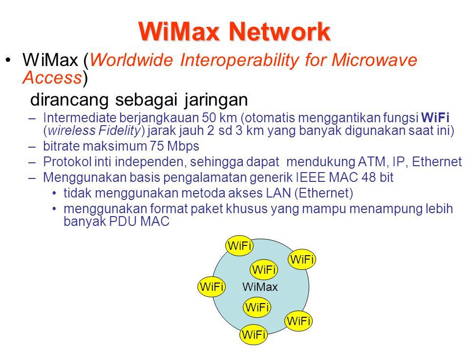 WiMax Network WiMax (Worldwide Interoperability for Microwave Access) dirancang sebagai jaringan –Intermediate berjangkauan 50 km (otomatis menggantikan fungsi WiFi (wireless Fidelity) jarak jauh 2 sd 3 km yang banyak digunakan saat ini) –bitrate maksimum 75 Mbps –Protokol inti independen, sehingga dapat mendukung ATM, IP, Ethernet –Menggunakan basis pengalamatan generik IEEE MAC 48 bit tidak menggunakan metoda akses LAN (Ethernet) menggunakan format paket khusus yang mampu menampung lebih banyak PDU MAC WiMax WiFi
