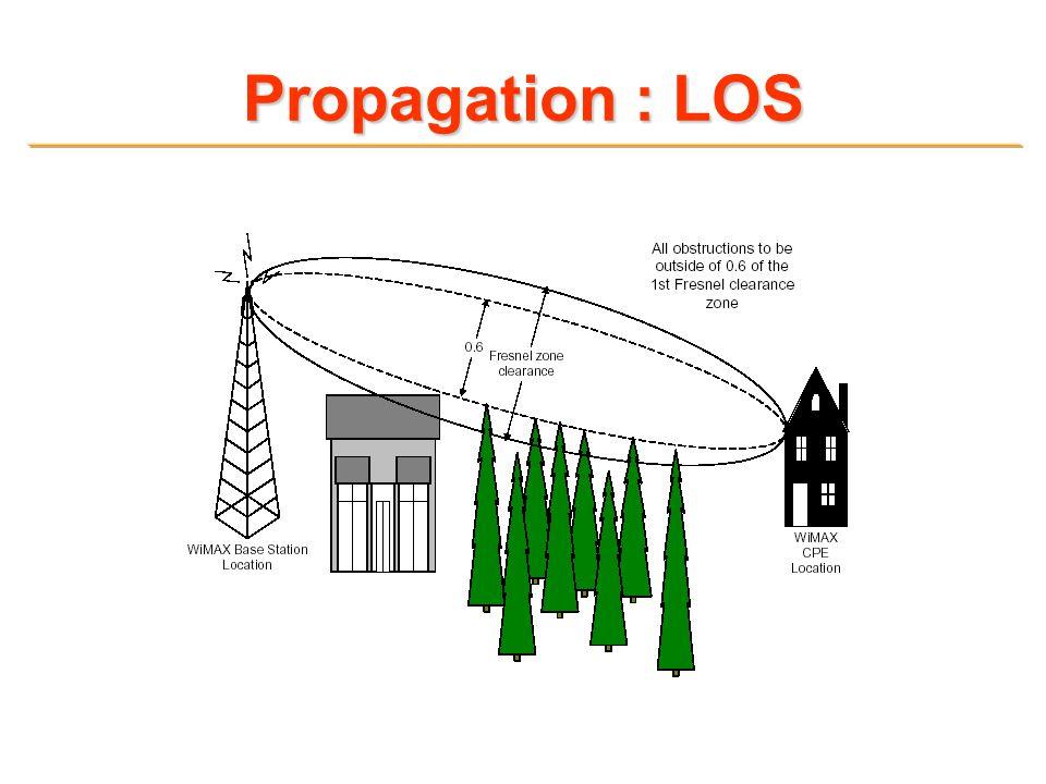Propagation : LOS