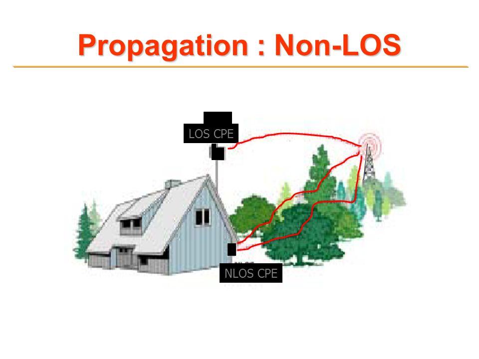 Propagation : Non-LOS LOS CPE NLOS CPE