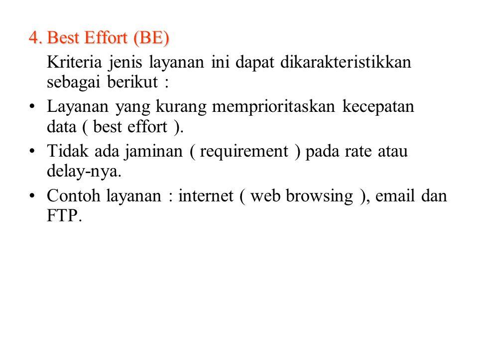 4.Best Effort (BE) Kriteria jenis layanan ini dapat dikarakteristikkan sebagai berikut : Layanan yang kurang memprioritaskan kecepatan data ( best effort ).