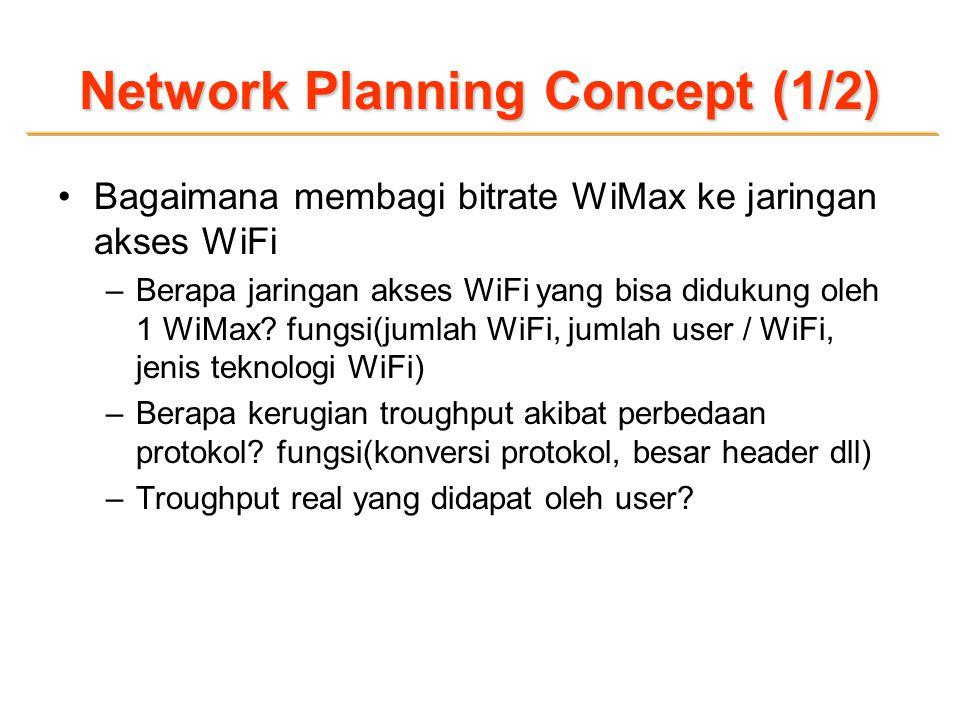 Network Planning Concept (1/2) Bagaimana membagi bitrate WiMax ke jaringan akses WiFi –Berapa jaringan akses WiFi yang bisa didukung oleh 1 WiMax.