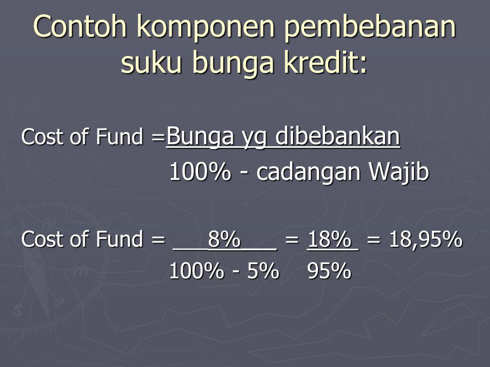 Cost of Fund = Bunga yg dibebankan 100% - cadangan Wajib 100% - cadangan Wajib Cost of Fund = ___8%___ = 18% = 18,95% 100% - 5% 95% 100% - 5% 95% Cont