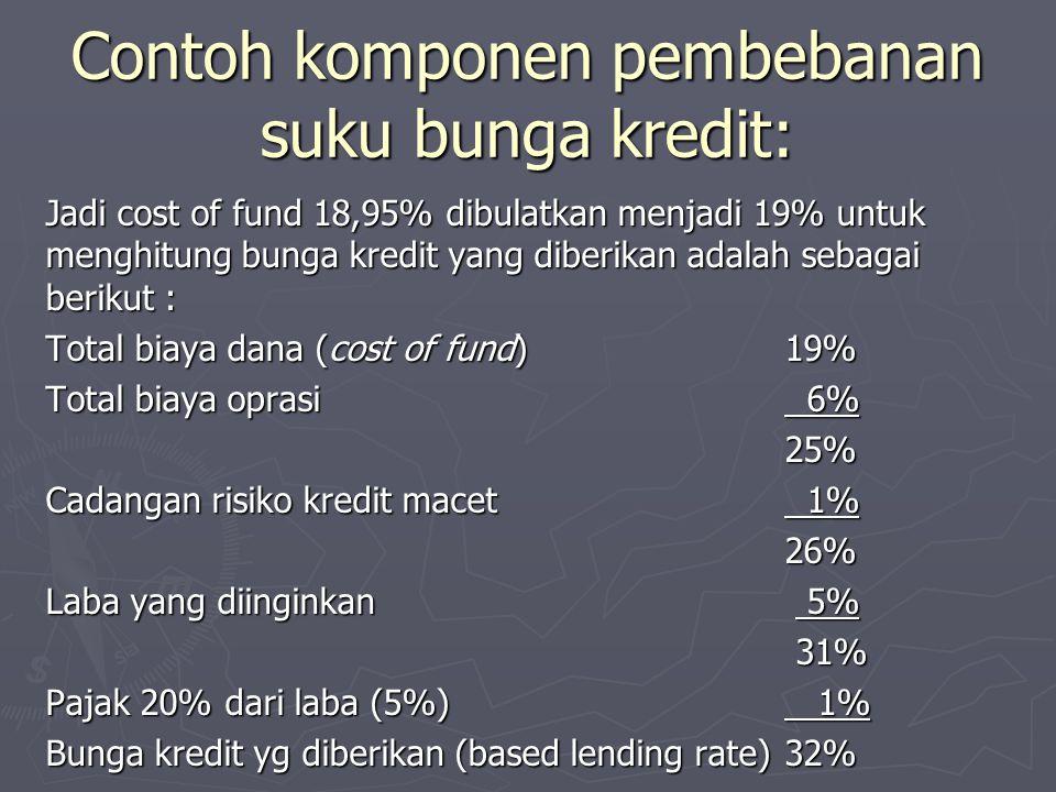 Jadi cost of fund 18,95% dibulatkan menjadi 19% untuk menghitung bunga kredit yang diberikan adalah sebagai berikut : Total biaya dana (cost of fund)1