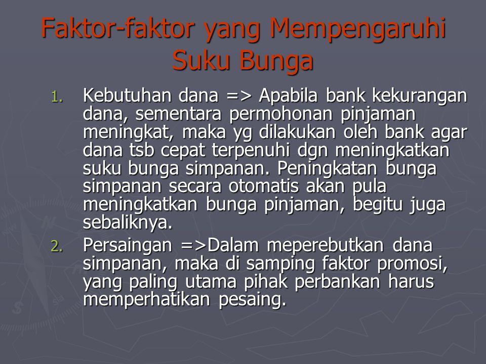 Faktor-faktor yang Mempengaruhi Suku Bunga 1. Kebutuhan dana => Apabila bank kekurangan dana, sementara permohonan pinjaman meningkat, maka yg dilakuk