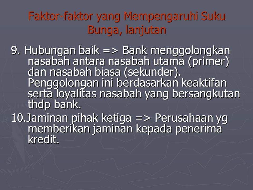 Komponen-komponen dalam Menentukan Bunga Kredit 1) Total biaya dana (cost of fund) =>Merupakan total bunga yang dikeluarkan oleh bank untuk memperoleh dana simpanan baik dalam bentuk simpanan giro, tabungan maupun deposito.