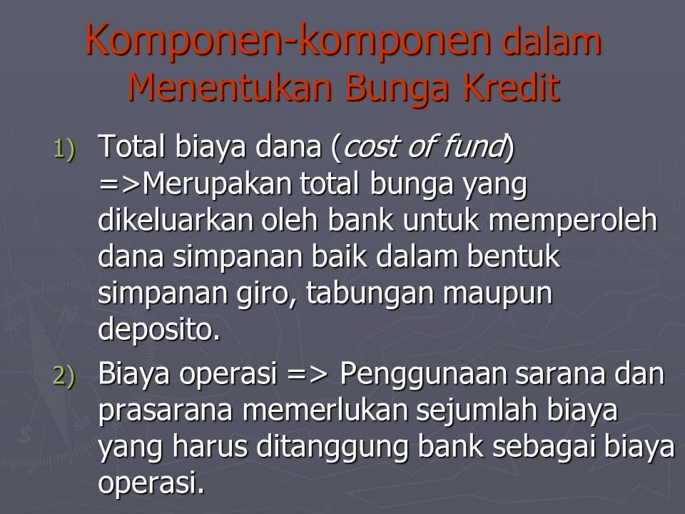 Komponen-komponen dalam Menentukan Bunga Kredit 1) Total biaya dana (cost of fund) =>Merupakan total bunga yang dikeluarkan oleh bank untuk memperoleh