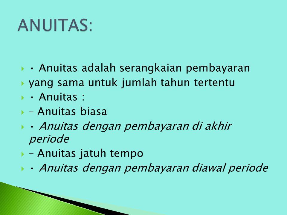  Anuitas adalah serangkaian pembayaran  yang sama untuk jumlah tahun tertentu  Anuitas :  – Anuitas biasa  Anuitas dengan pembayaran di akhir periode  – Anuitas jatuh tempo  Anuitas dengan pembayaran diawal periode
