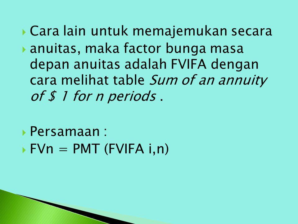 Cara lain untuk memajemukan secara  anuitas, maka factor bunga masa depan anuitas adalah FVIFA dengan cara melihat table Sum of an annuity of $ 1 for n periods.