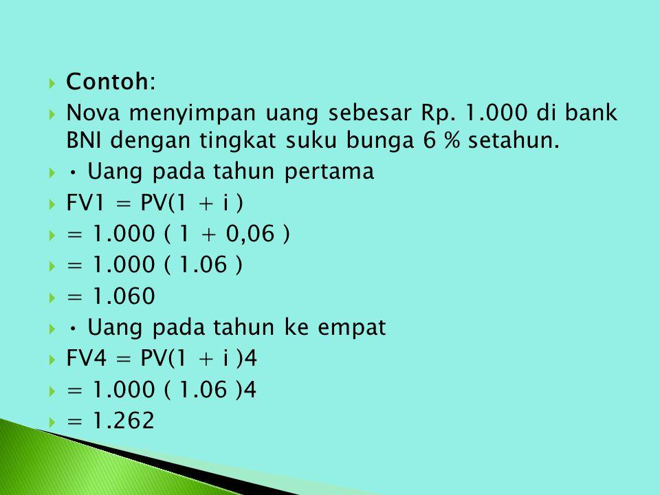  Contoh:  Nova menyimpan uang sebesar Rp. 1.000 di bank BNI dengan tingkat suku bunga 6 % setahun.  Uang pada tahun pertama  FV1 = PV(1 + i )  =