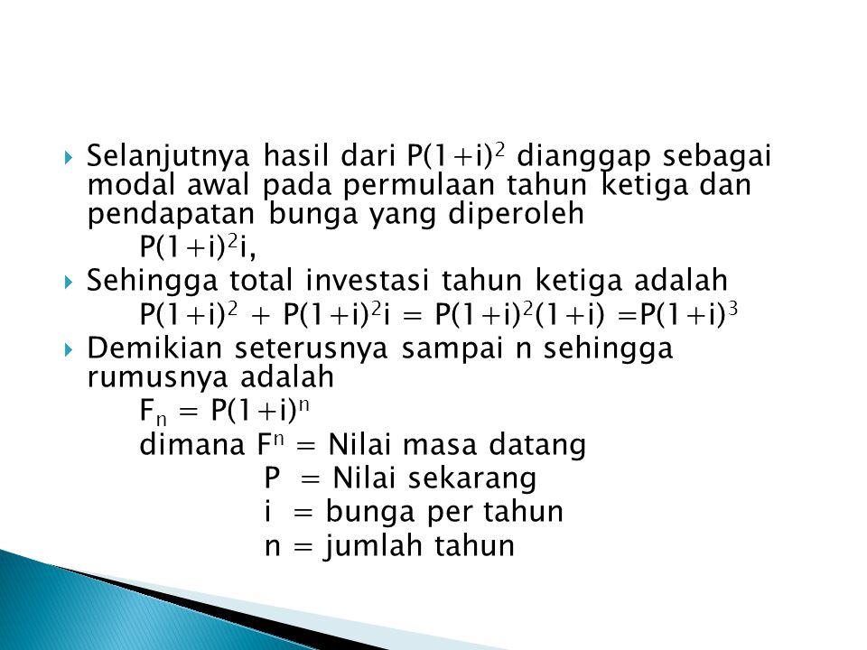  Selanjutnya hasil dari P(1+i) 2 dianggap sebagai modal awal pada permulaan tahun ketiga dan pendapatan bunga yang diperoleh P(1+i) 2 i,  Sehingga total investasi tahun ketiga adalah P(1+i) 2 + P(1+i) 2 i = P(1+i) 2 (1+i) =P(1+i) 3  Demikian seterusnya sampai n sehingga rumusnya adalah F n = P(1+i) n dimana F n = Nilai masa datang P = Nilai sekarang i = bunga per tahun n = jumlah tahun